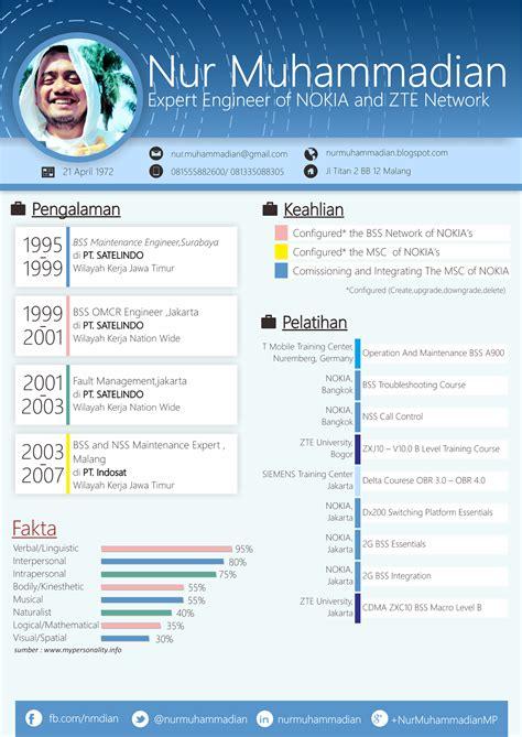 contoh resume microsoft word resume example language skills
