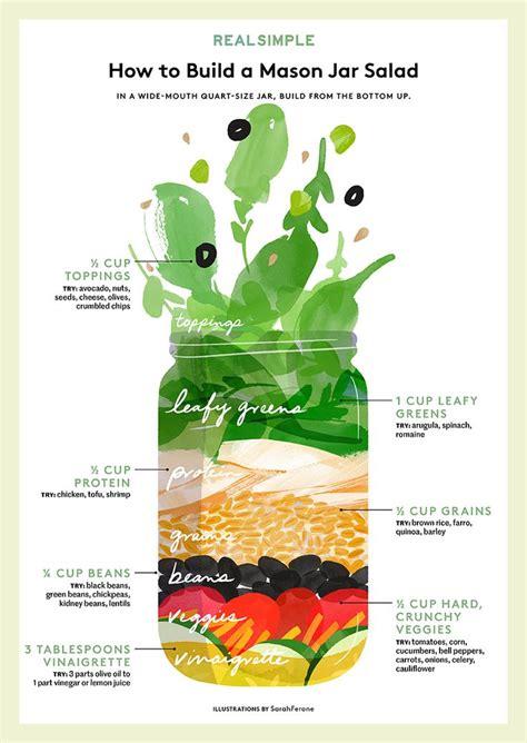 how to make a mason jar l how to make a mason jar salad