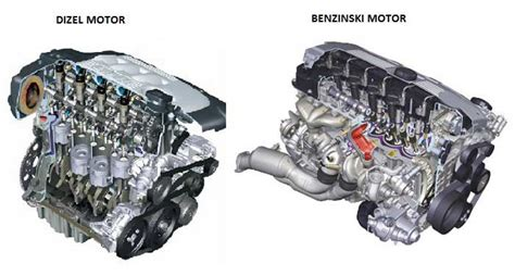 what is engine size and why does it matter benzin ili dizel motor otkup automobila blog