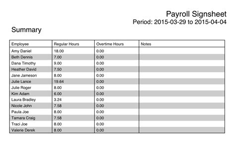 payroll sign sheet template payroll hours calculator tixtime