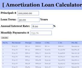 mortgage calculator amortization table amortization schedule calculator review ebooks