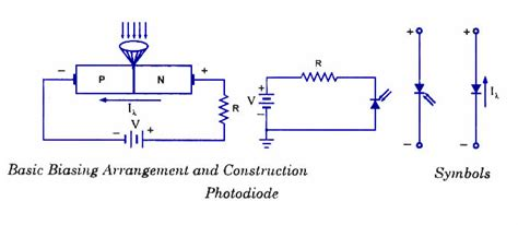 construction and working of photodiode schematic symbol for diode get free image about wiring diagram