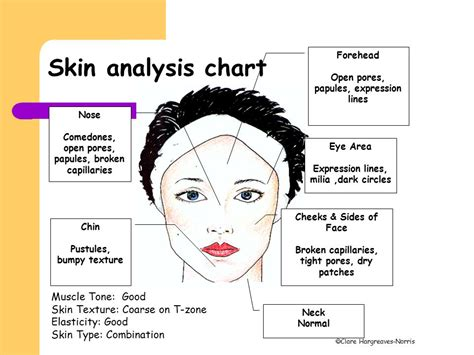 pattern analysis of skin lesions free birthday gift from us accepting new patients with
