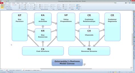 network diagram builder network builder concept mapping comes to mindmanager