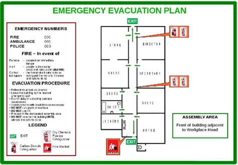 emergency procedures in the workplace template evacuation procedures quotes