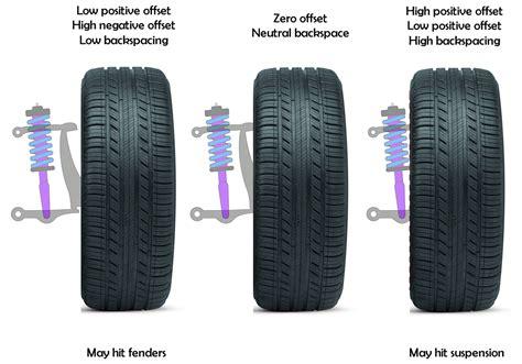 size lift kit     fit  rims  tires rim fitment specialists