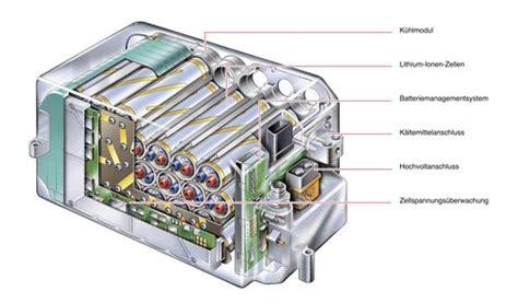 Motorradbatterie Karlsruhe by Elektromobilit 228 T F 252 R Alle Fr 252 Hestens Ab 2030 Auto