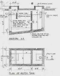 desain layout yang baik sedot wc bandung 24 jam 081 221 551 177 0818 647 231