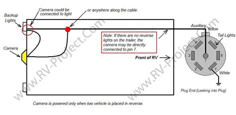 wiring diagrams 5th wheel trailers 5th wheel trailer