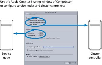 apple qmaster ventana compartir apple qmaster de compressor