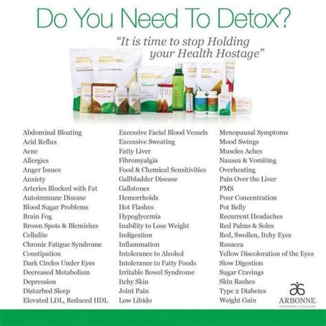 7 Day Cleanse Detox Arbonne by Beginner Fitness Jumpstart Week 8 Happiness Is