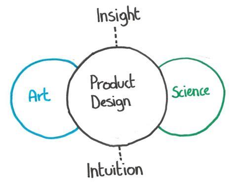Design Medium Definition   are you a scientist or an artist cas lemmens medium