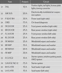 hyundai car wiring diagram collections