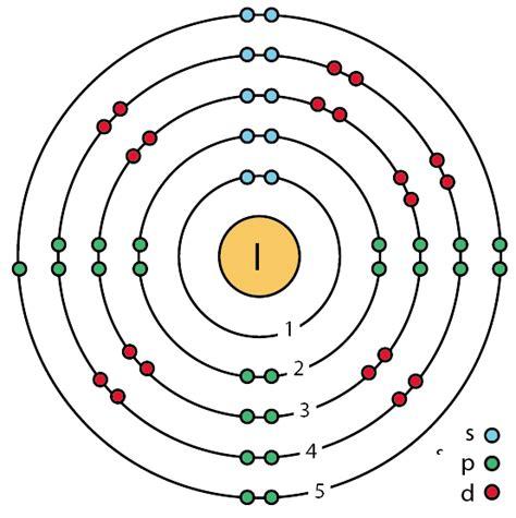 electron dot diagram for iodine file 53 iodine i enhanced bohr model png wikimedia commons
