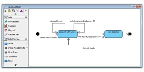 how to draw a state diagram how to draw a state machine diagram
