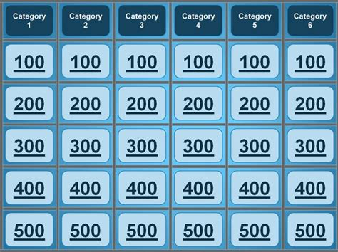 jeopardy powerpoint template great for quiz bowl