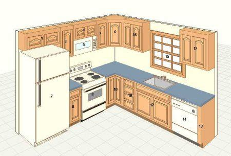 laying out kitchen cabinets 13 l shaped kitchen layout options for a great home love