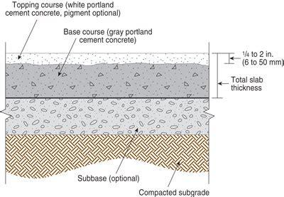 concrete slab diagram concrete diagram pcm