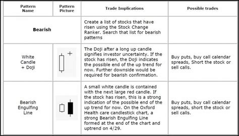 candlestick pattern book pdf candlestick and price patterns vimalraj mudraa com