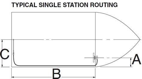boat steering cable how to measure teleflex how to measure mechanical steering cables