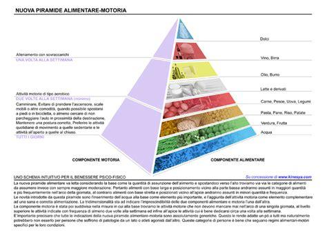 piramide alimentare piramide alimentare italiana su la castagna matta