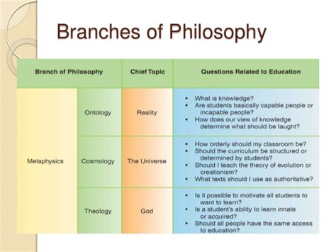 the character gap how are we philosophy in books write my paper existentialism philosophy of education