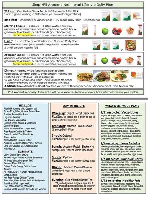 Arbonne Detox Meal Plan by The 25 Best Arbonne 30 Day Challenge Ideas On