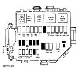 2001 ford mustang fuse box a diagram of a 2003 ford mustang interior fuse box fixya