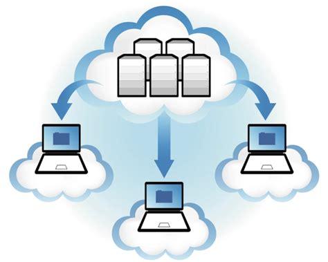 imagenes servidores virtuales 191 y que es cloud computing desde el cyber espacio