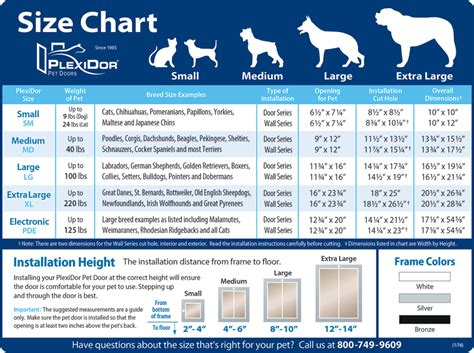 awning size chart buy plexidor performance awning for pet