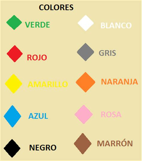 color in spanish colors in spanish my spanish class