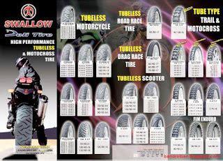 Ban Motor Tubeless 110 80 14 Sb108 Thunder Tl daftar harga terbaru ban motor tubeless ring 17 harga ban terbaru