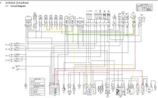 1971 chevy truck fuse box diagram 1971 get free image about wiring diagram