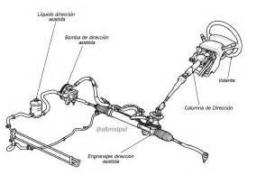 2004 Ford F150 Interior Replacement Parts An 225 Lisis T 233 Cnico Columna De Direcci 243 N Albrodpulf1