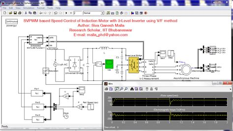 induction motor using matlab 3 phase induction motor drive file exchange matlab central