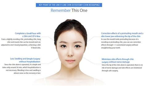 haircuts for protruding chin even slightly protruding chin surgery reduces even the slightest of protruding chin
