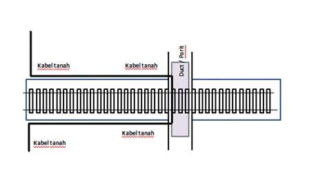 Pipa Kabel Fiber Optik artikel pembelajaran teknik telekomunikasi instalasi