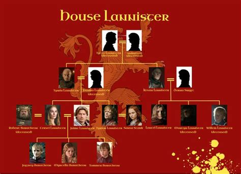 haus lannister got house lannister family tree by setsunapluto of