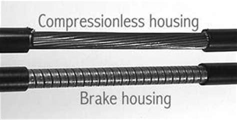 Outer Kabel Shifter Dan Rem Mekanik kabels vervangen kun je heel goed zelf mantel techcenter