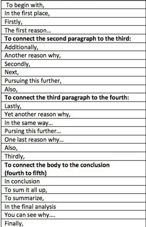 Transition Sentences For Essays by 40 Best Transition Words Images On School Language And Languages