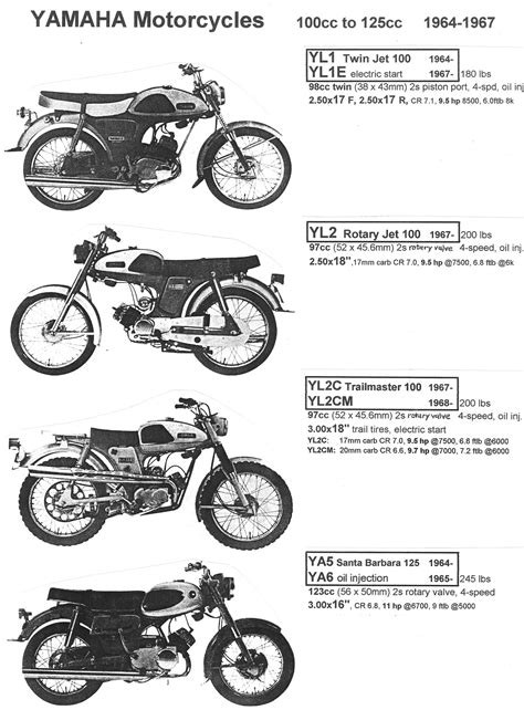 yamaha dt400 wiring diagram wiring diagram and fuse box