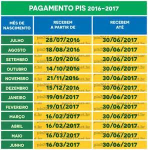 caixa economica pagamento pis 2016 calend 193 rio pis 2017 consulta tabela oficial pis 2017