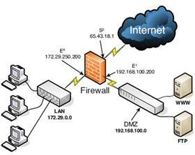 home network design dmz how to configure back to back firewall with perimeter dmz 2015 personal blog