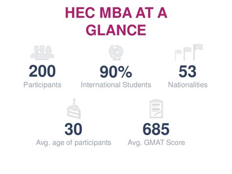 Hec Mba Average Gmat Score by αmbaゼミ With Hec Business School 9 4