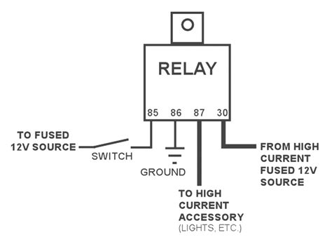 4 pin relay wiring diagram horn wiring diagram and schematic