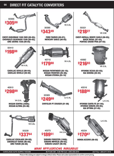 Parts House Supply 28 Images Carolinas Auto Supply House Parts Catalog Parts