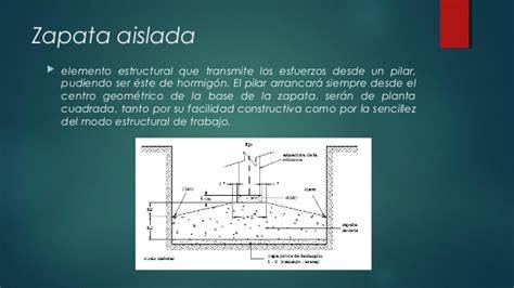 tipos de cadenas en construccion cimentaci 243 n y muros cadenas y castillos
