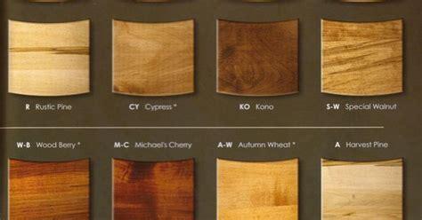 minwax stain  maple google search boys room decor