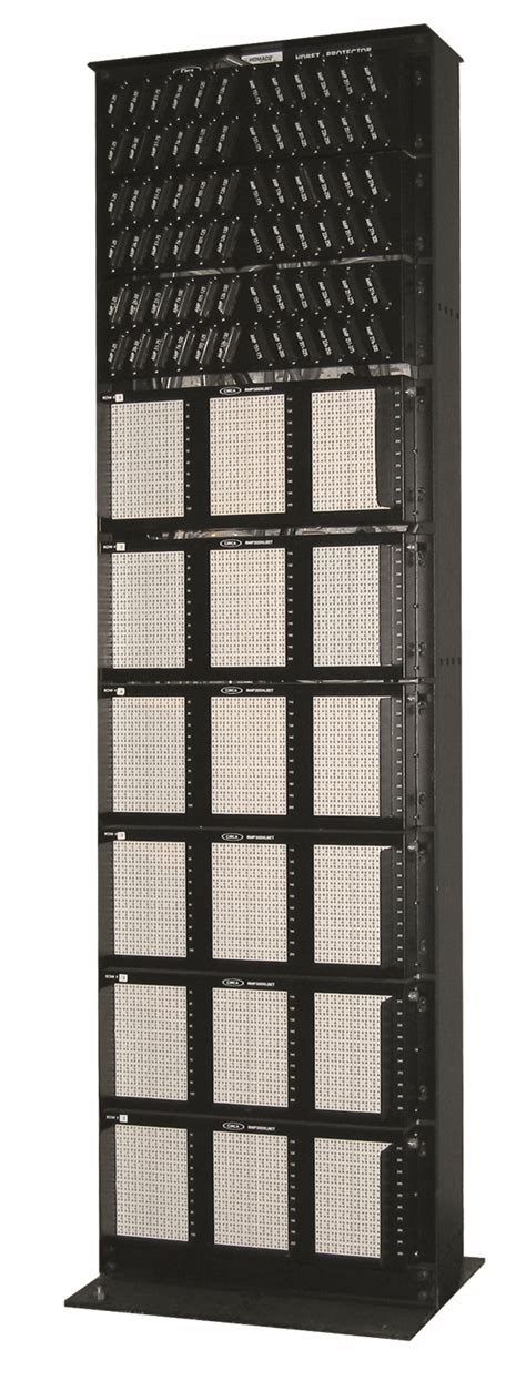 Telecommunication Rack by Rack Mount Protectors Products Telecom Circa