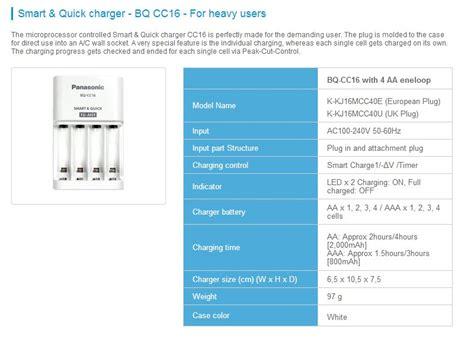Terbaru Baterai Panasonic Eneloop Aa 2000mah 4 Pcs panasonic eneloop 2 hours charger 4pcs aa 2000mah recharge battery 11street malaysia